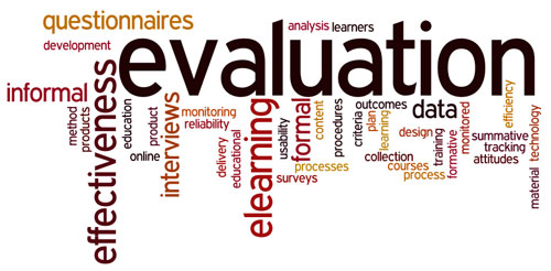 the evaluation process in educational system Between educational measurement, assessment and evaluation is a fundamental component of the knowledge base of professional teachers in many places on the adprima website the phrase, anything not understood in more than one way is.