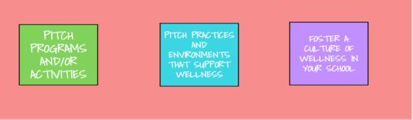 Wellness criteria