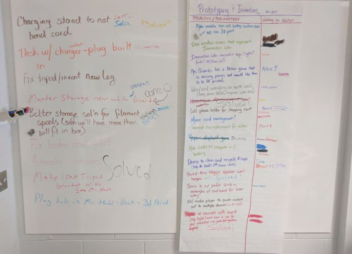 The master list - How we organized our inventing sessions.