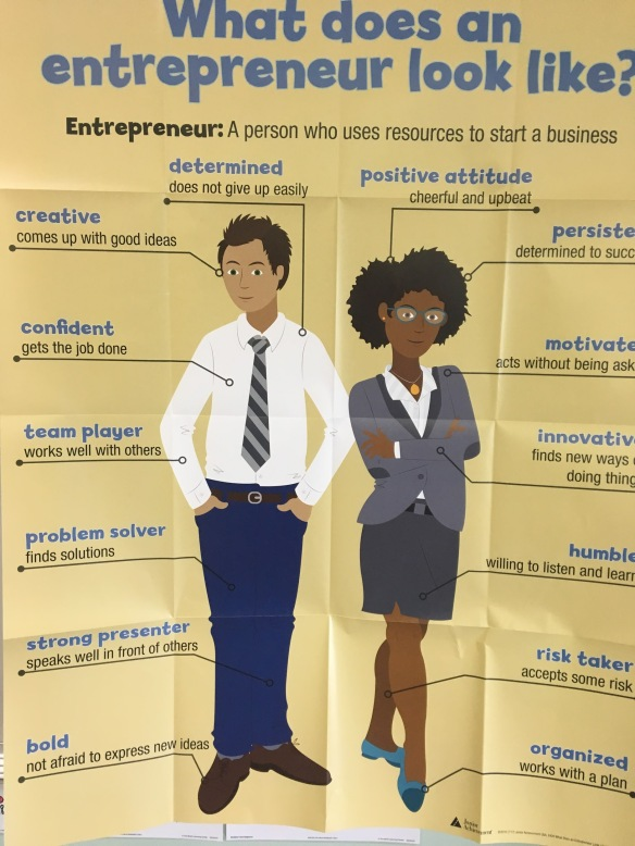 Materials provided age-appropriate instruction for 4th graders about business and entrepreneurship.