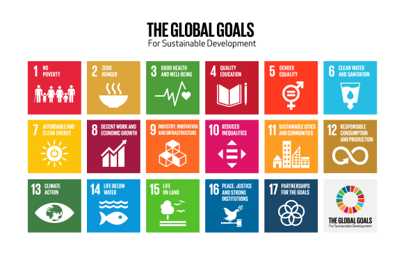 SDG UN Global Goals for Sustainability