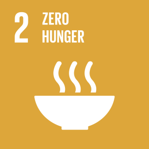 UN Global Goals #2 Zero Hunger #teachsdgs